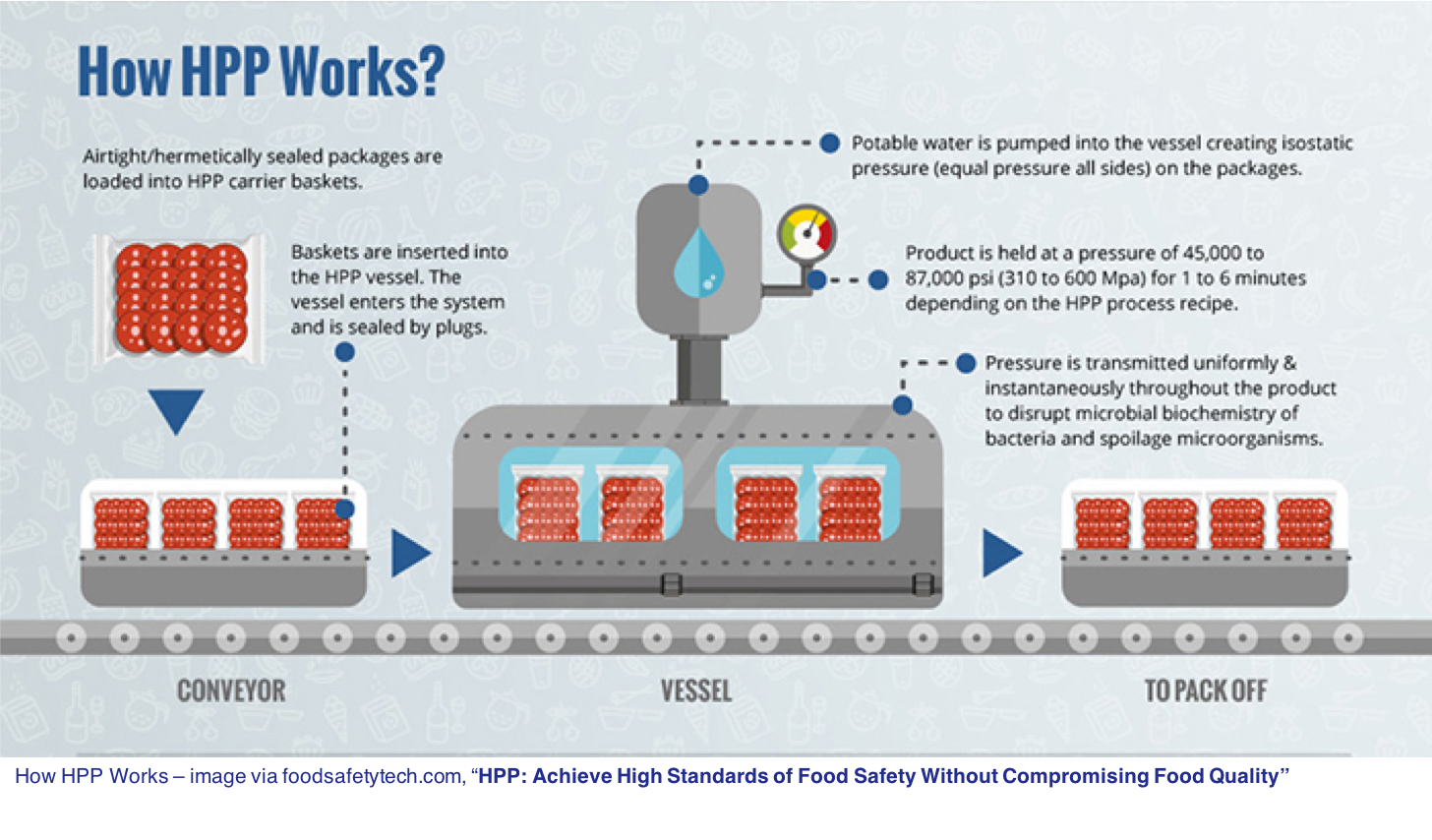 How_HPP_Works