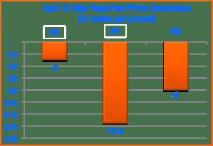 impact-plastics-april-may-price-decreases.png